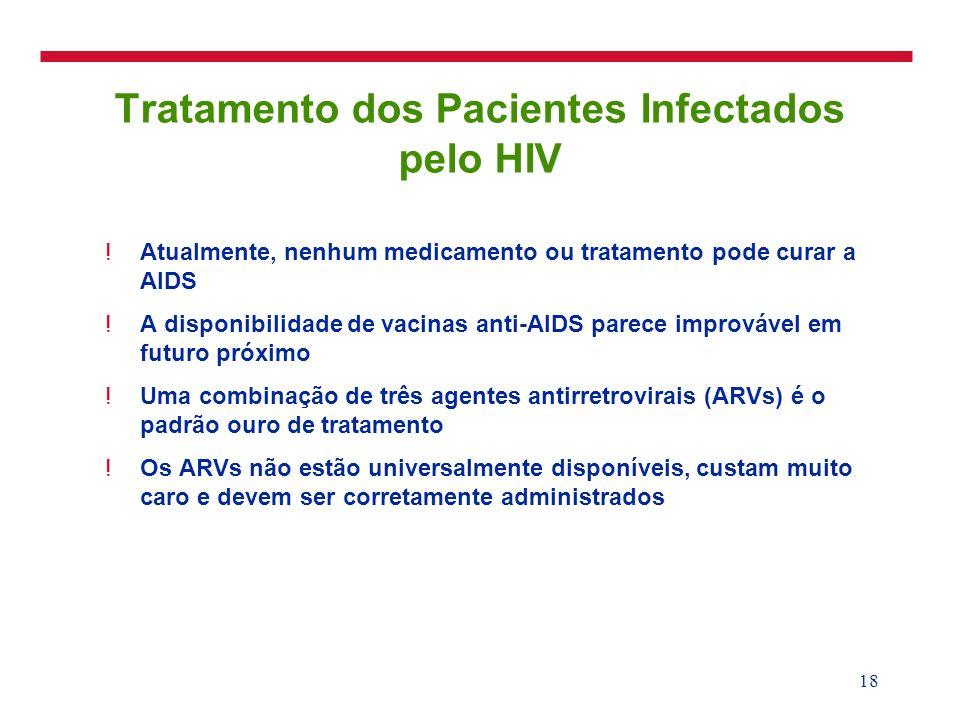 Tratamento dos Pacientes Infectados pelo HIV