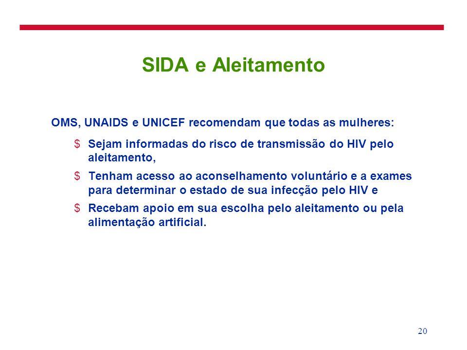 3/25/2017 SIDA e Aleitamento. OMS, UNAIDS e UNICEF recomendam que todas as mulheres: