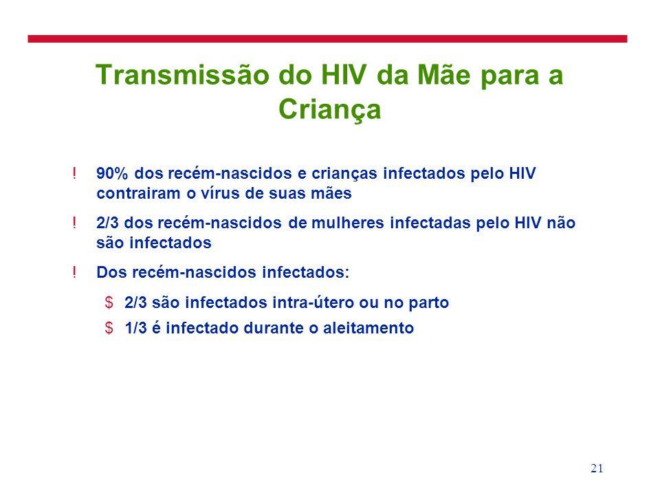 Transmissão do HIV da Mãe para a Criança