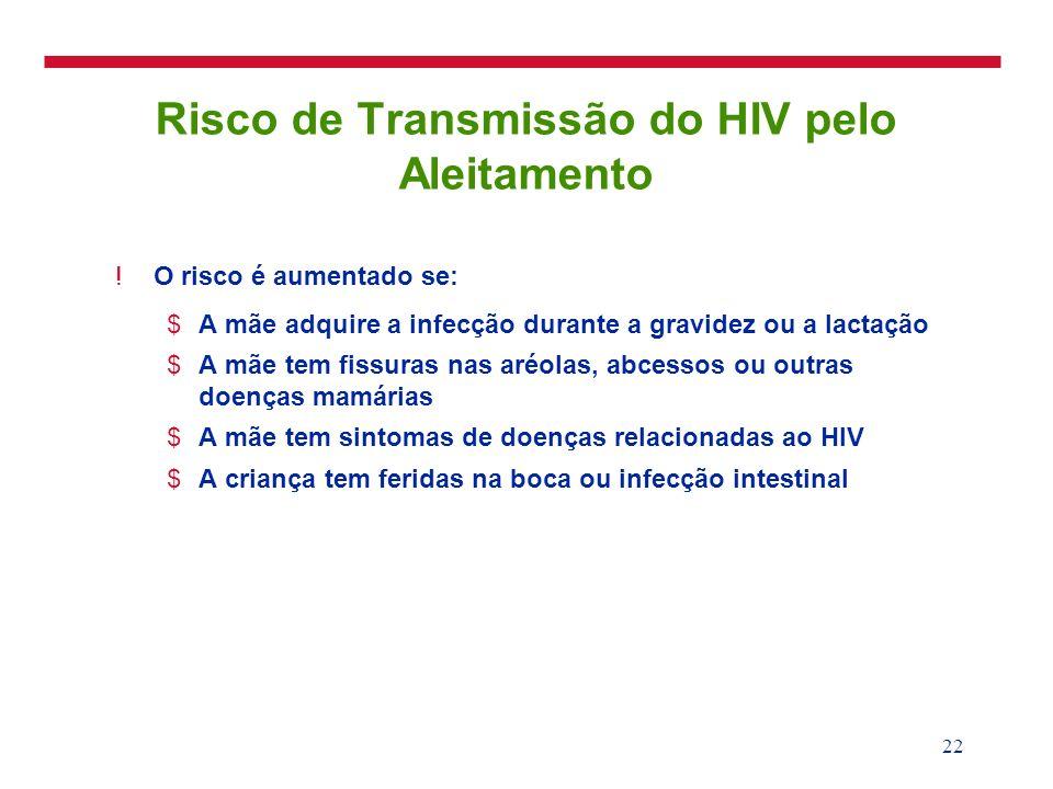 Risco de Transmissão do HIV pelo Aleitamento