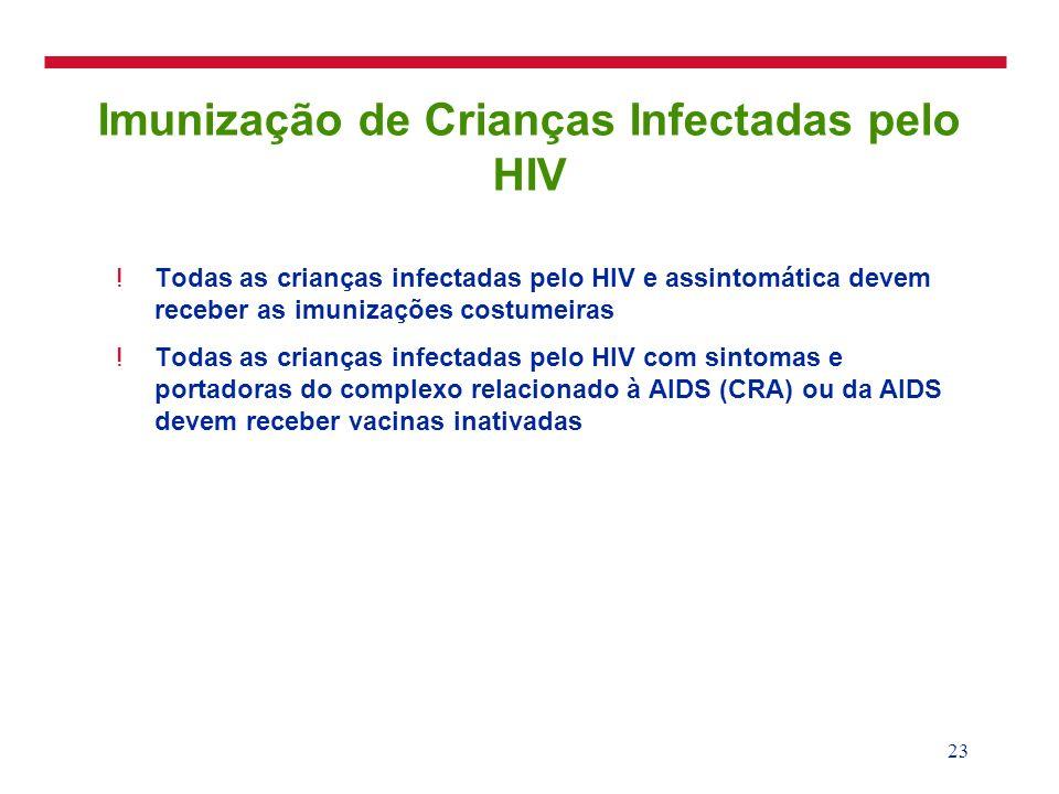 Imunização de Crianças Infectadas pelo HIV