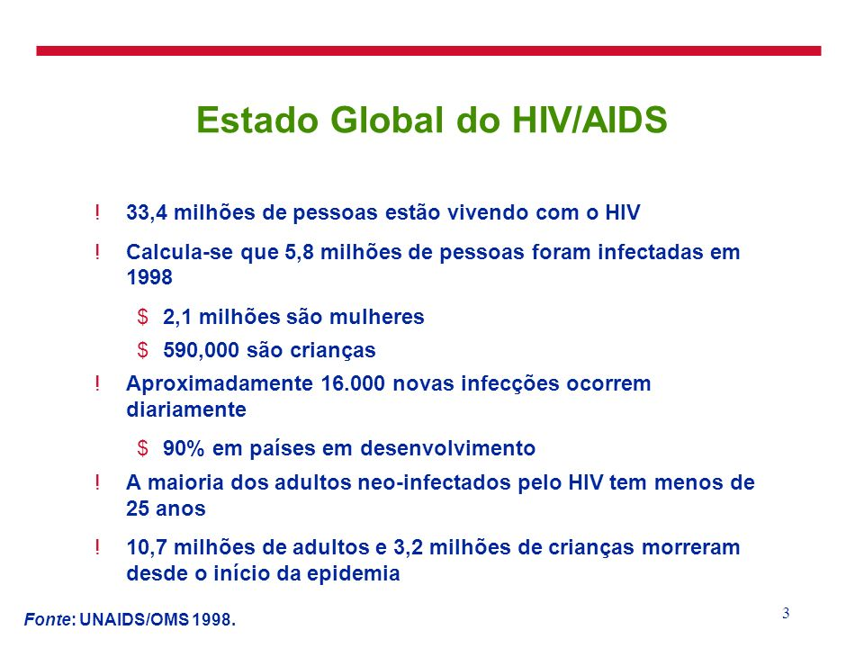 Estado Global do HIV/AIDS