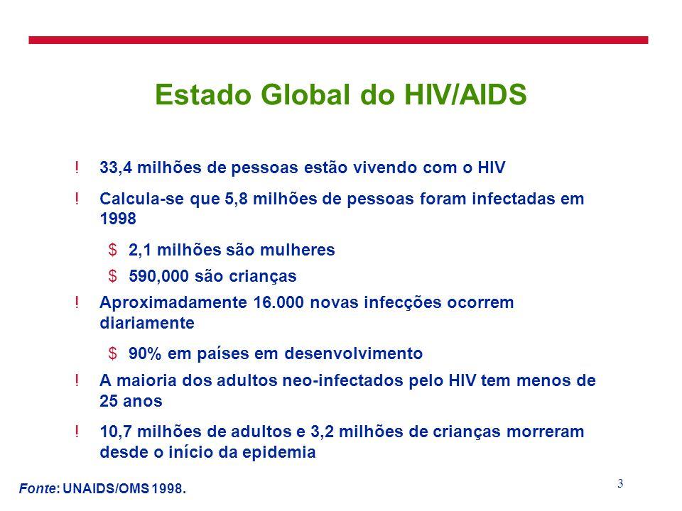 Estado Global do HIV/AIDS