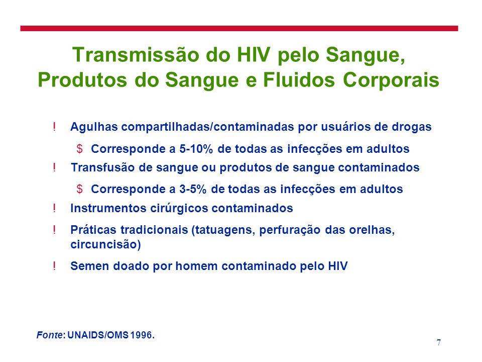 Transmissão do HIV pelo Sangue, Produtos do Sangue e Fluidos Corporais
