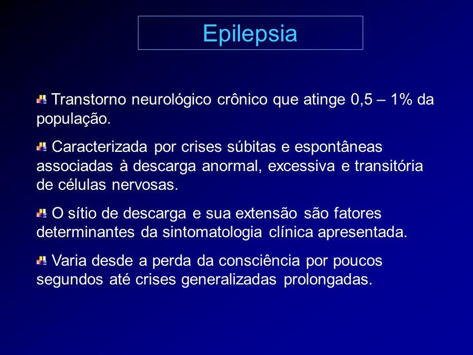 Epilepsia Transtorno neurológico crônico que atinge 0,5 – 1% da população.