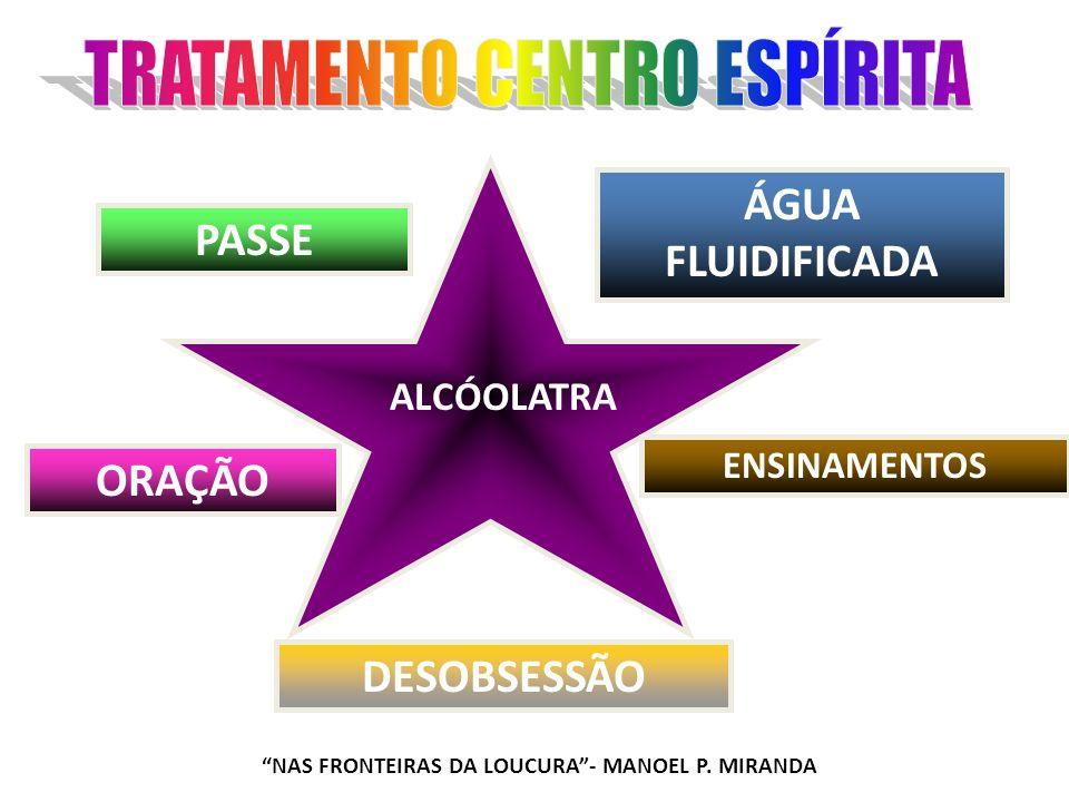 NAS FRONTEIRAS DA LOUCURA - MANOEL P. MIRANDA