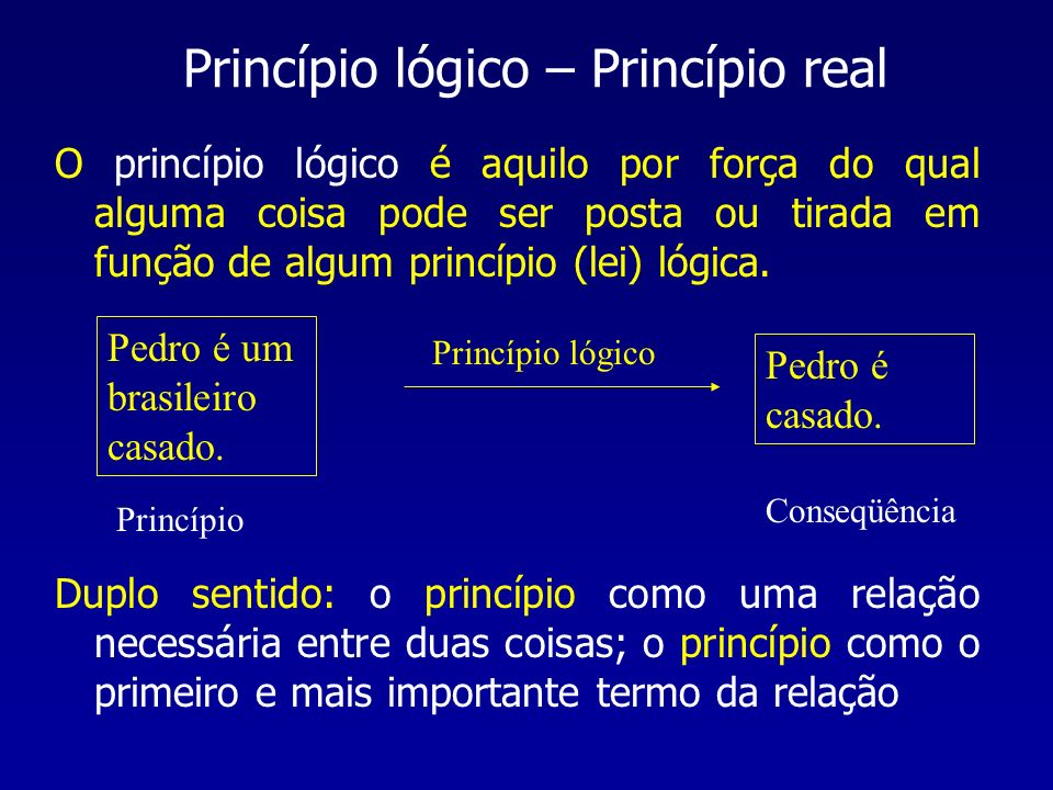 Princípio lógico – Princípio real