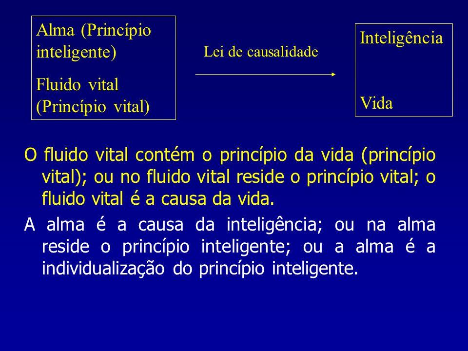 Alma (Princípio inteligente) Fluido vital (Princípio vital)