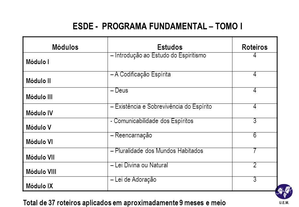 ESDE - PROGRAMA FUNDAMENTAL – TOMO I