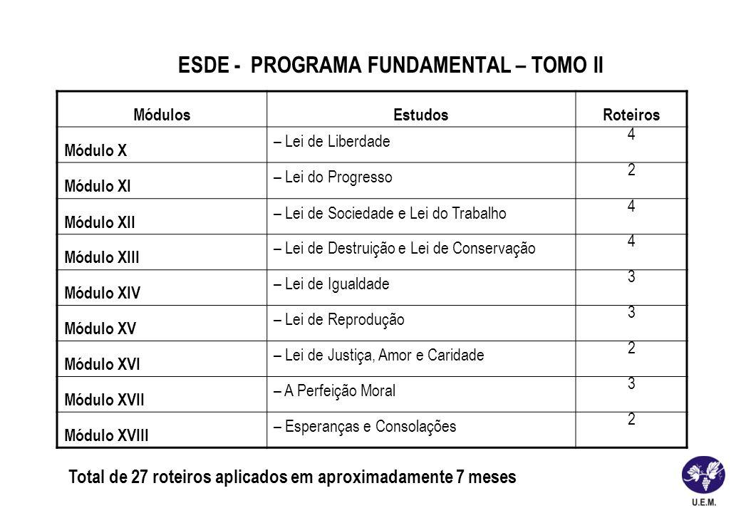 ESDE - PROGRAMA FUNDAMENTAL – TOMO II