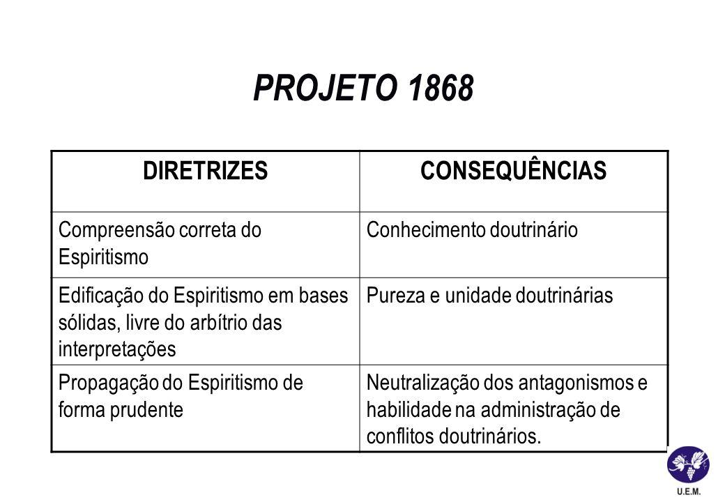 PROJETO 1868 DIRETRIZES CONSEQUÊNCIAS