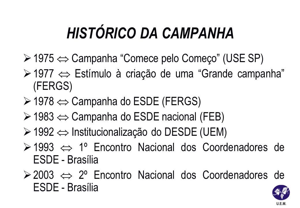 HISTÓRICO DA CAMPANHA 1975  Campanha Comece pelo Começo (USE SP)