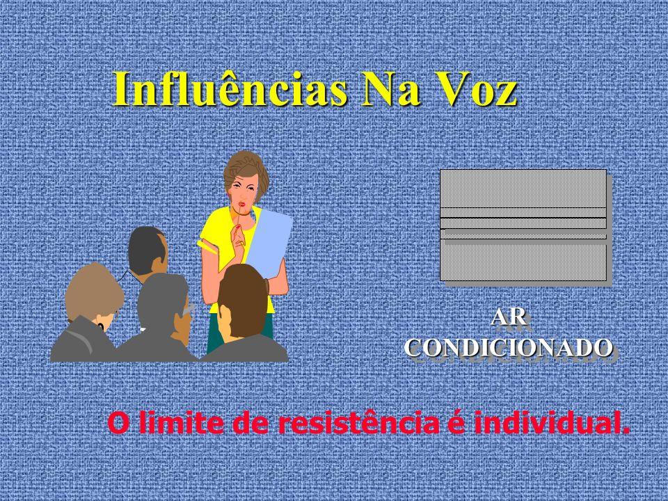 Influências Na Voz O limite de resistência é individual. AR