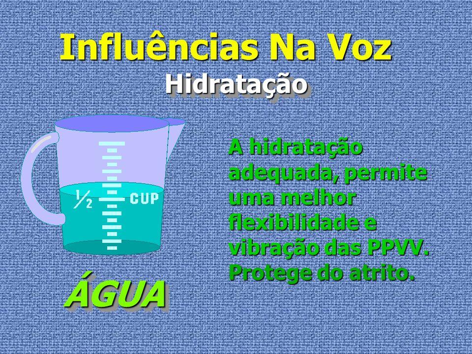 Influências Na Voz ÁGUA Hidratação