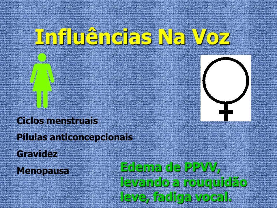 Influências Na Voz Ciclos menstruais. Pílulas anticoncepcionais.