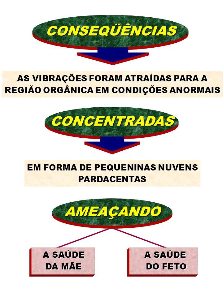 CONSEQÜÊNCIAS CONCENTRADAS AMEAÇANDO