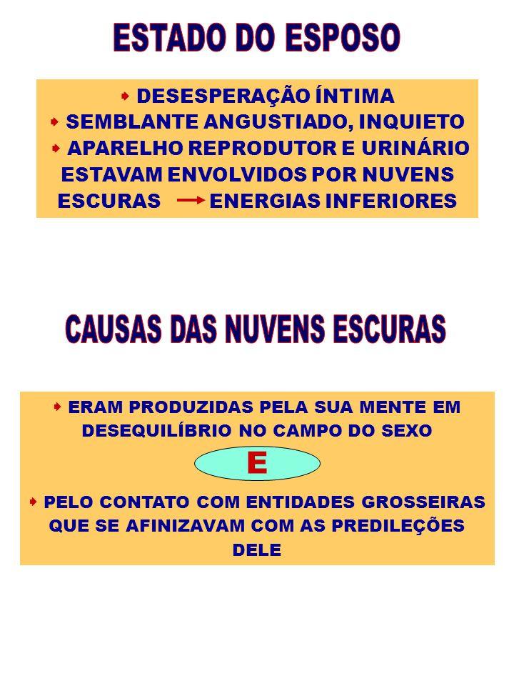 ESTADO DO ESPOSO CAUSAS DAS NUVENS ESCURAS