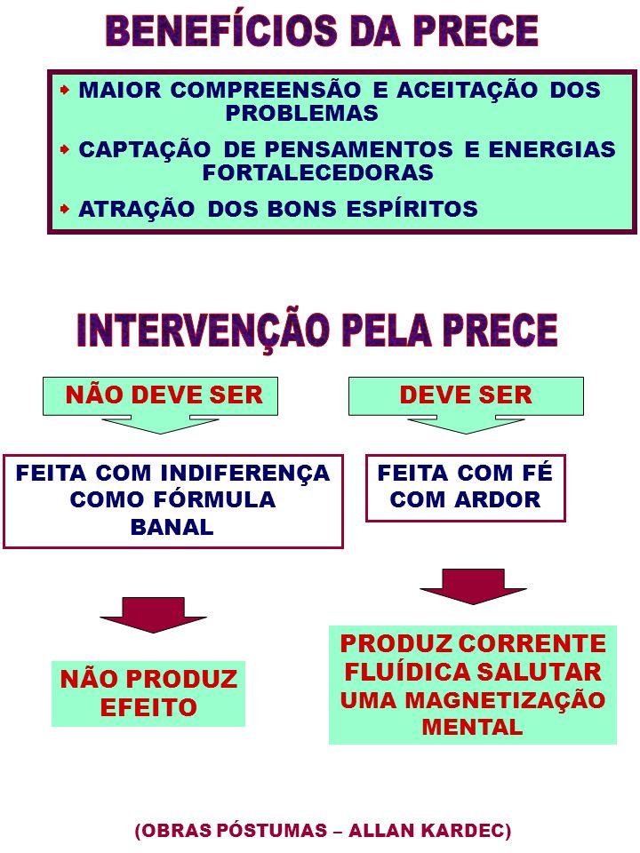 INTERVENÇÃO PELA PRECE