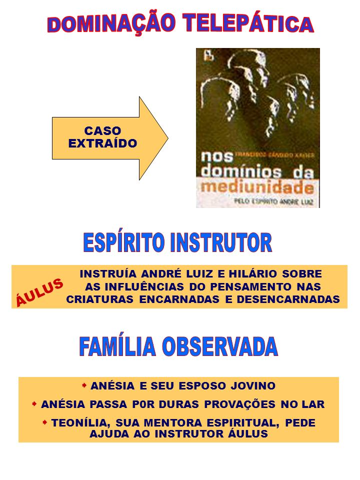 DOMINAÇÃO TELEPÁTICA ESPÍRITO INSTRUTOR FAMÍLIA OBSERVADA