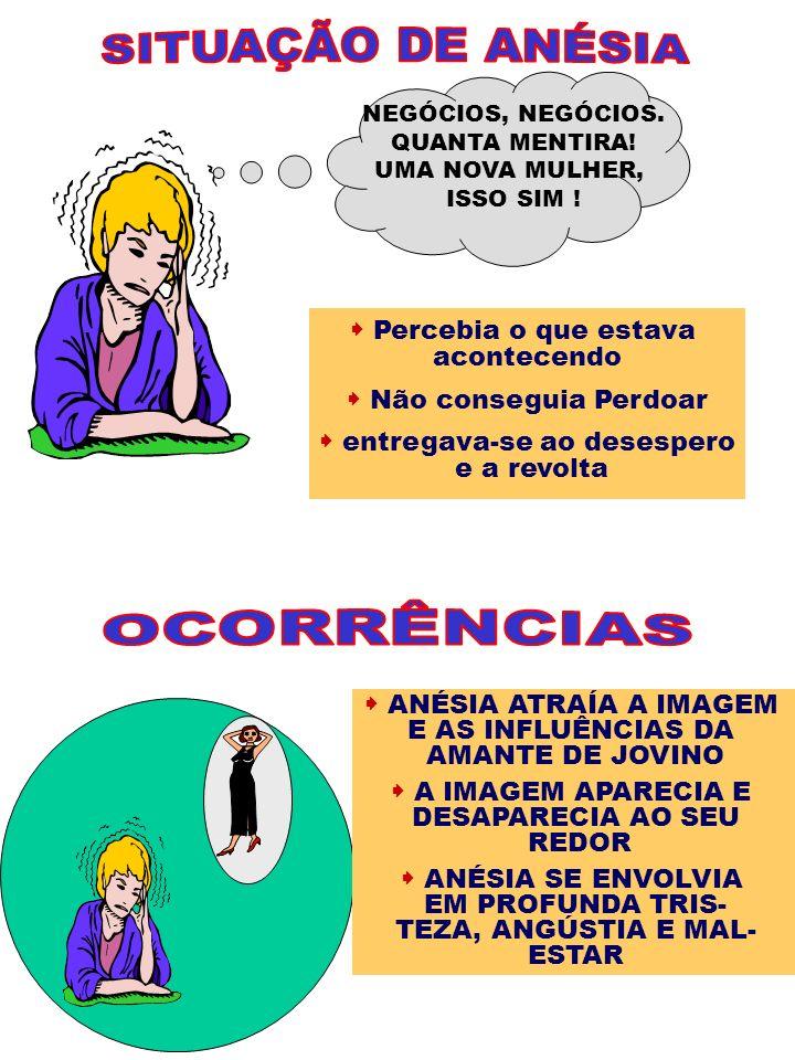SITUAÇÃO DE ANÉSIA OCORRÊNCIAS