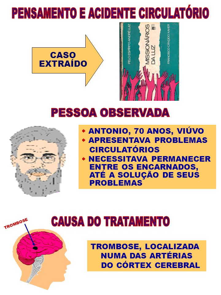 PENSAMENTO E ACIDENTE CIRCULATÓRIO