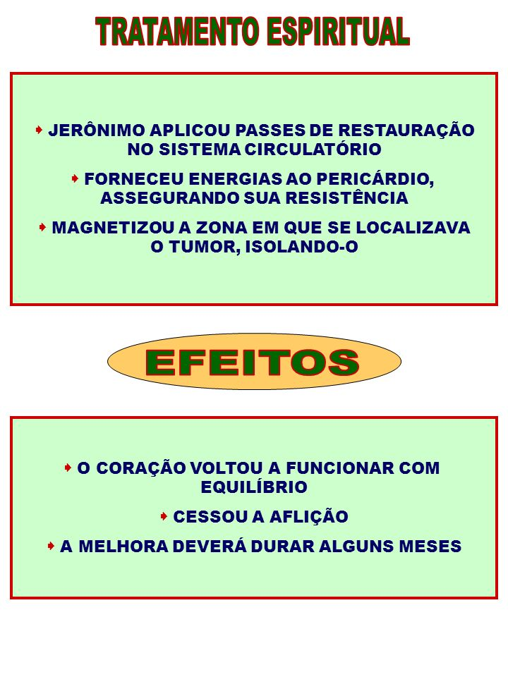 TRATAMENTO ESPIRITUAL EFEITOS