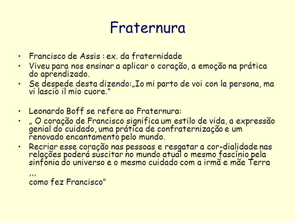 Fraternura Francisco de Assis : ex. da fraternidade