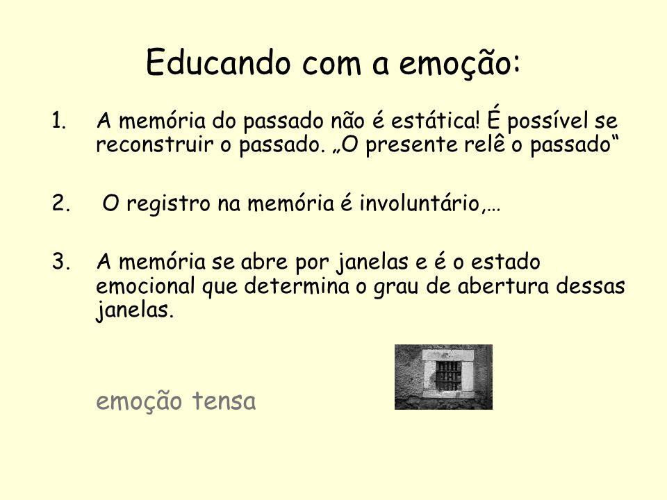 Educando com a emoção: emoção tensa