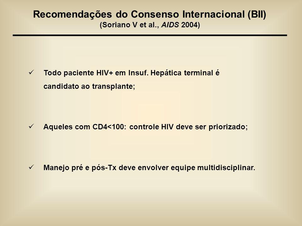 Recomendações do Consenso Internacional (BII)
