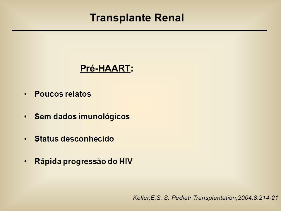 Transplante Renal Pré-HAART: Poucos relatos Sem dados imunológicos