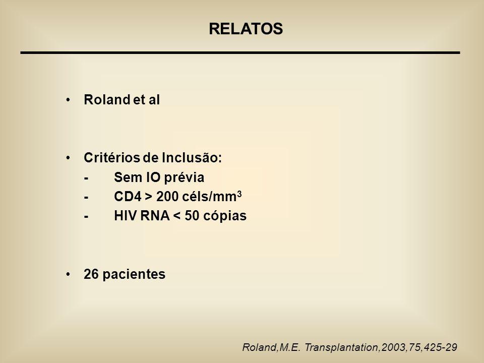 RELATOS Roland et al Critérios de Inclusão: - Sem IO prévia