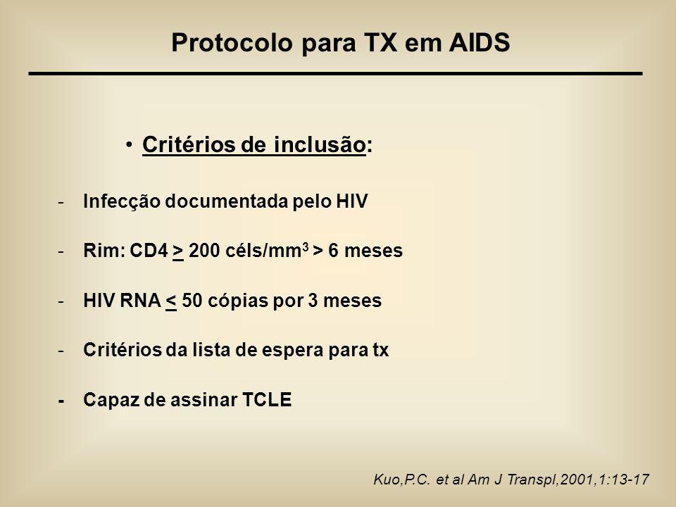 Protocolo para TX em AIDS