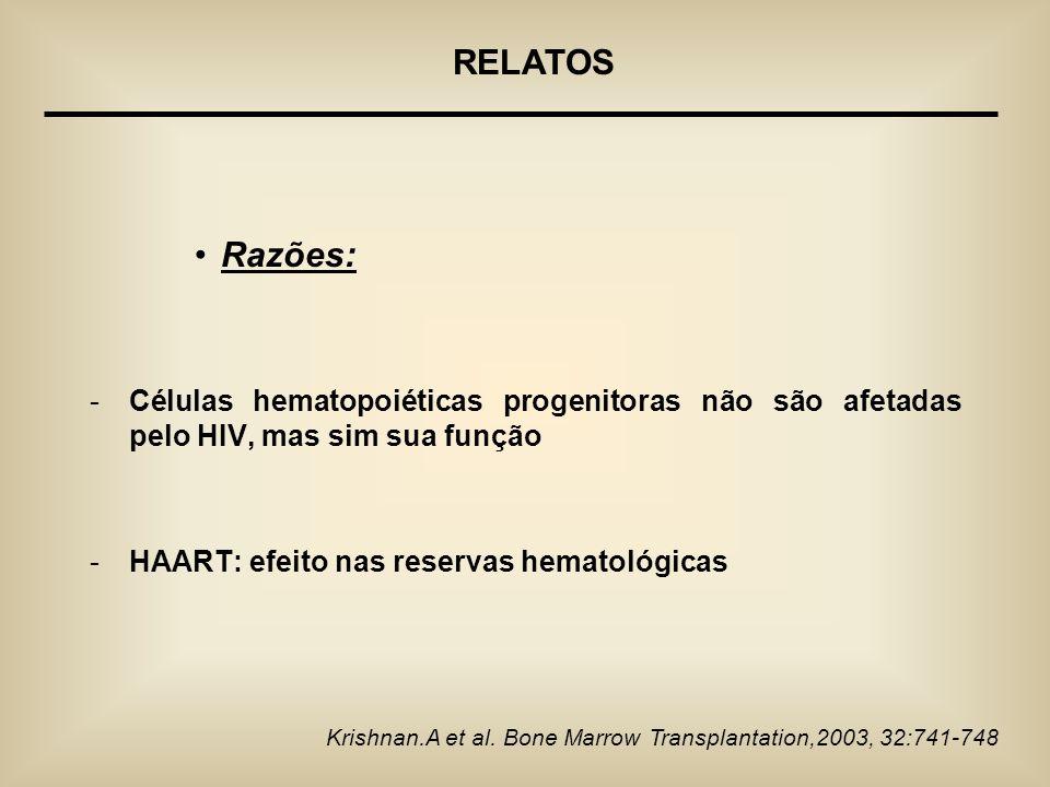 RELATOS Razões: Células hematopoiéticas progenitoras não são afetadas pelo HIV, mas sim sua função.