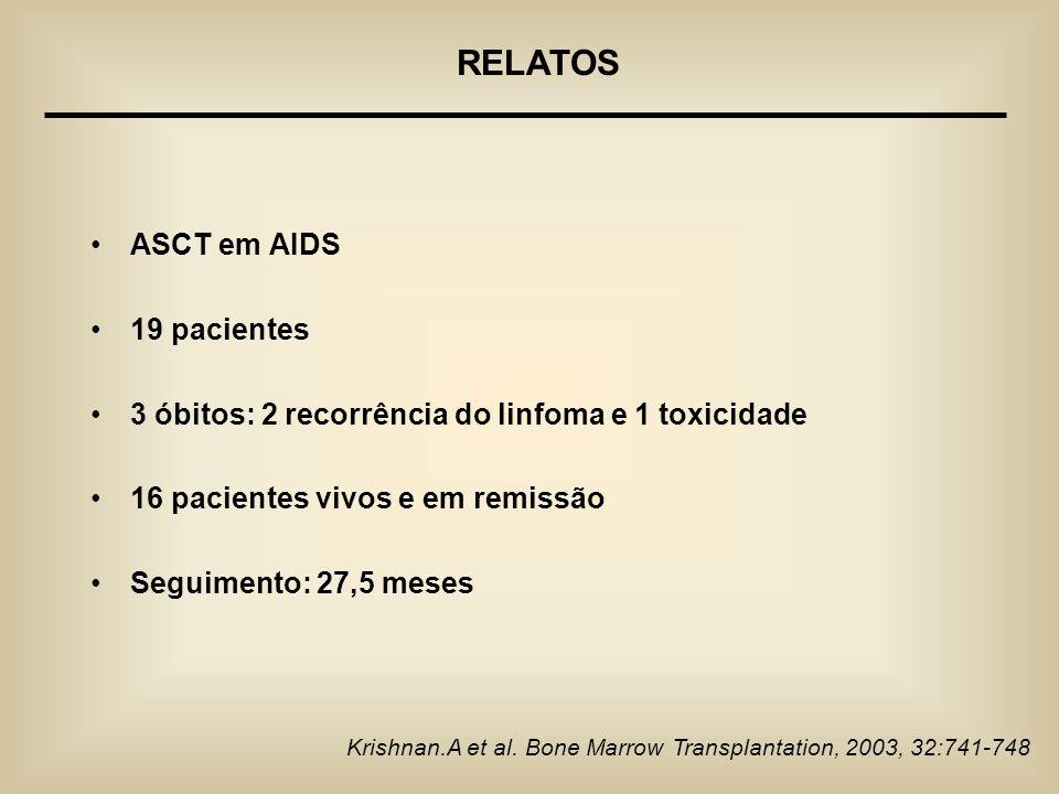 RELATOS ASCT em AIDS 19 pacientes
