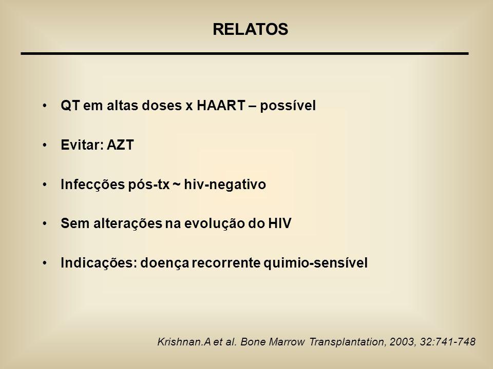 RELATOS QT em altas doses x HAART – possível Evitar: AZT