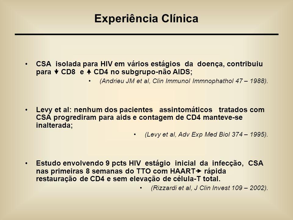 Experiência Clínica CSA isolada para HIV em vários estágios da doença, contribuiu para  CD8 e  CD4 no subgrupo-não AIDS;
