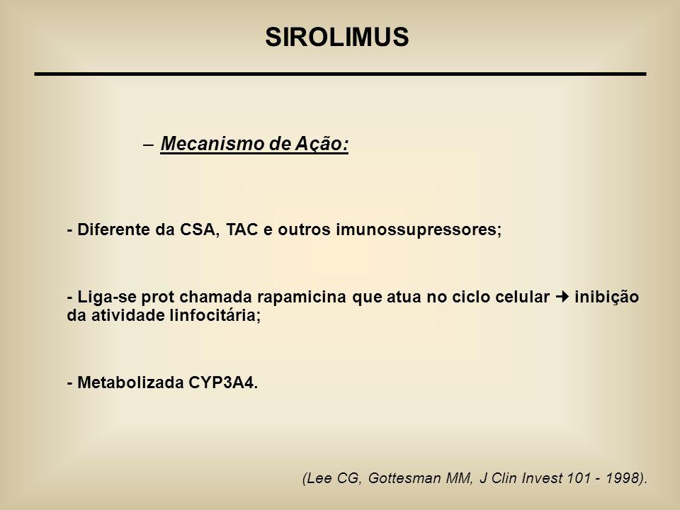 SIROLIMUS Mecanismo de Ação: