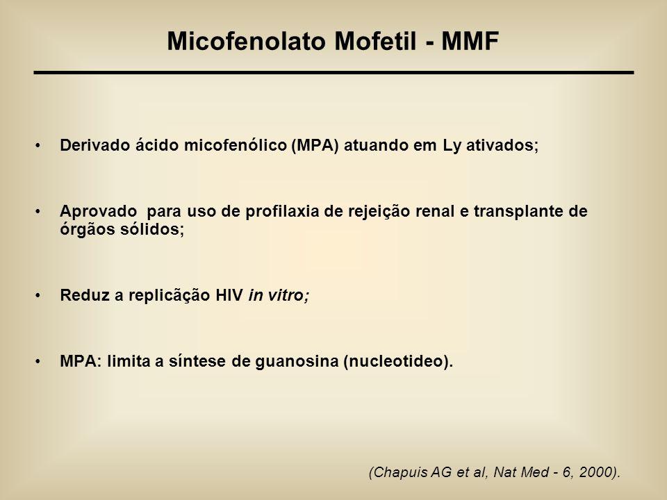 Micofenolato Mofetil - MMF