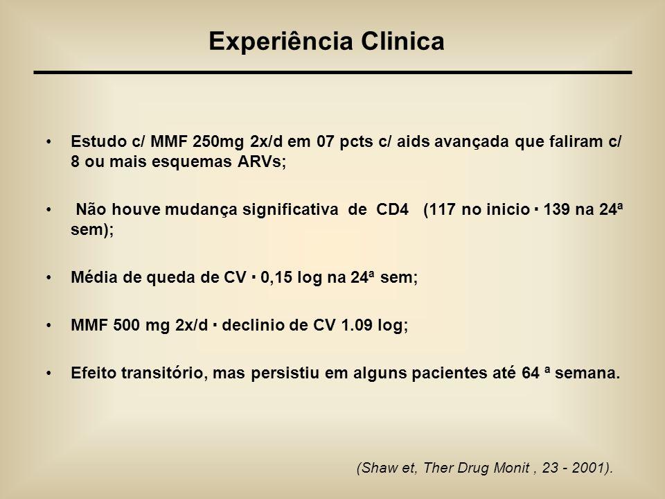 Experiência Clinica Estudo c/ MMF 250mg 2x/d em 07 pcts c/ aids avançada que faliram c/ 8 ou mais esquemas ARVs;