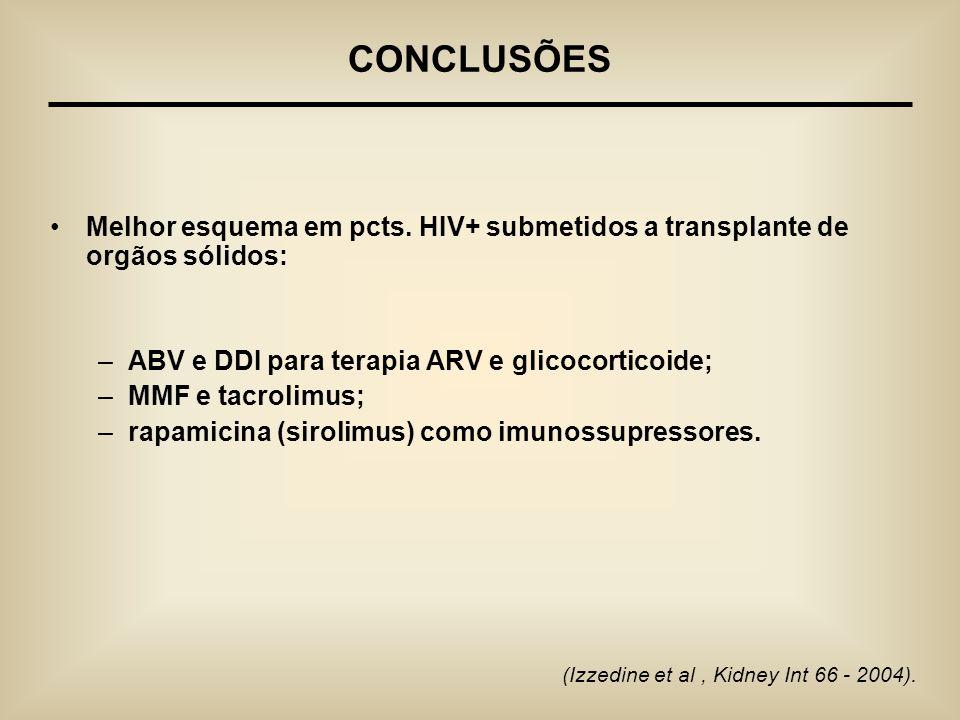 CONCLUSÕES Melhor esquema em pcts. HIV+ submetidos a transplante de orgãos sólidos: ABV e DDI para terapia ARV e glicocorticoide;