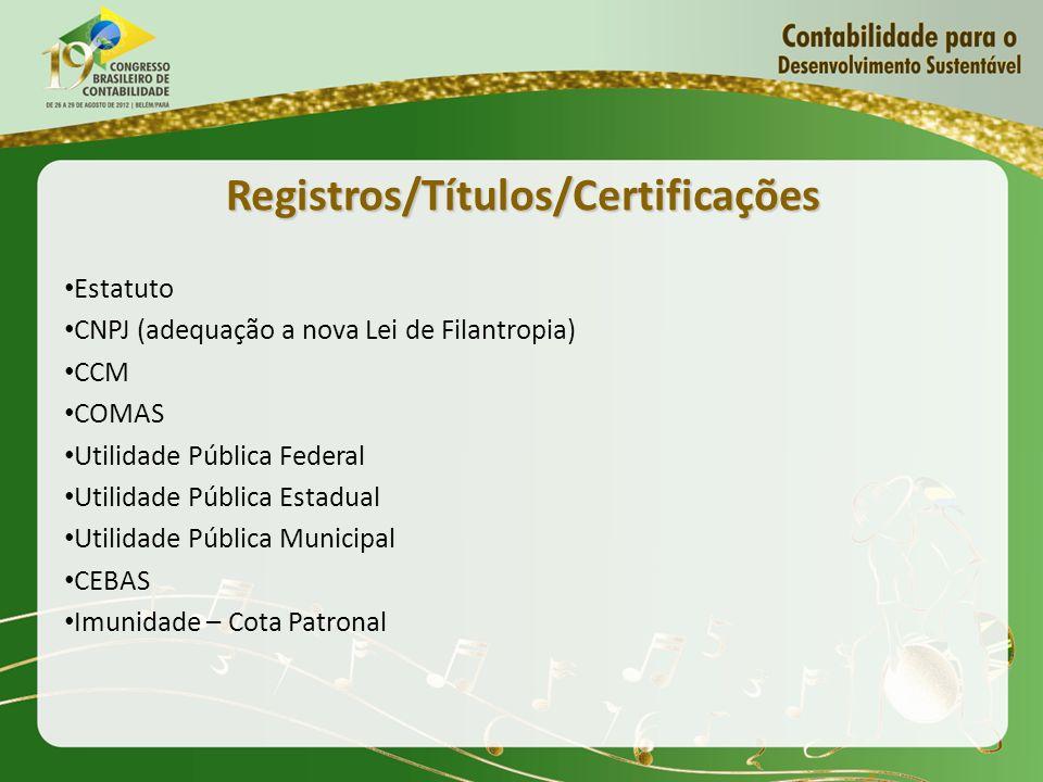 Registros/Títulos/Certificações