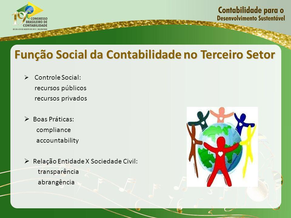 Função Social da Contabilidade no Terceiro Setor