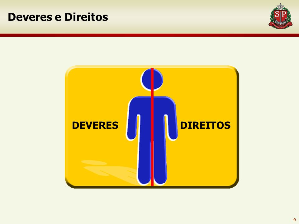 Deveres e Direitos DEVERES DIREITOS
