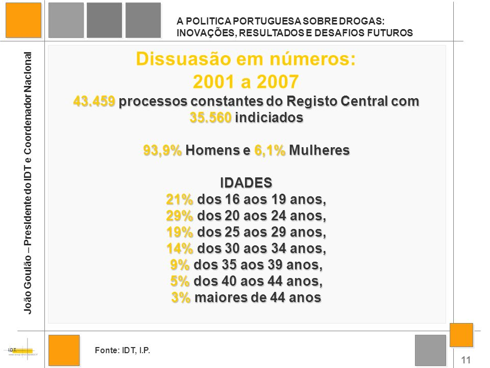 43.459 processos constantes do Registo Central com 35.560 indiciados