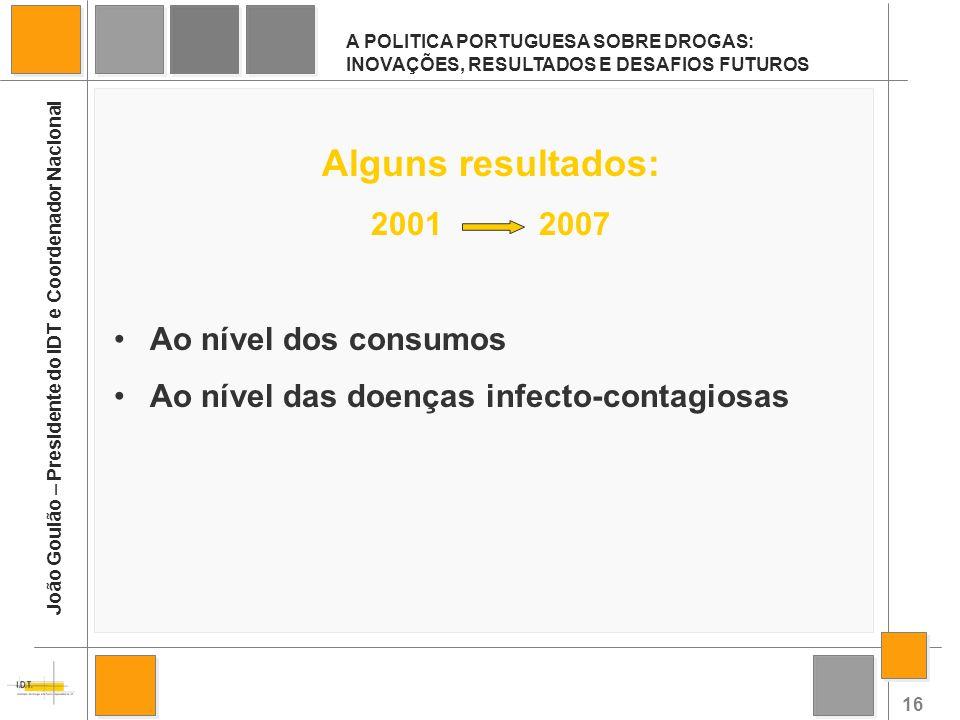 Alguns resultados: 2007 Ao nível dos consumos