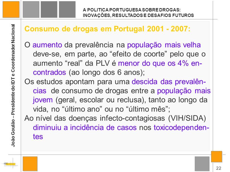 Consumo de drogas em Portugal 2001 - 2007: