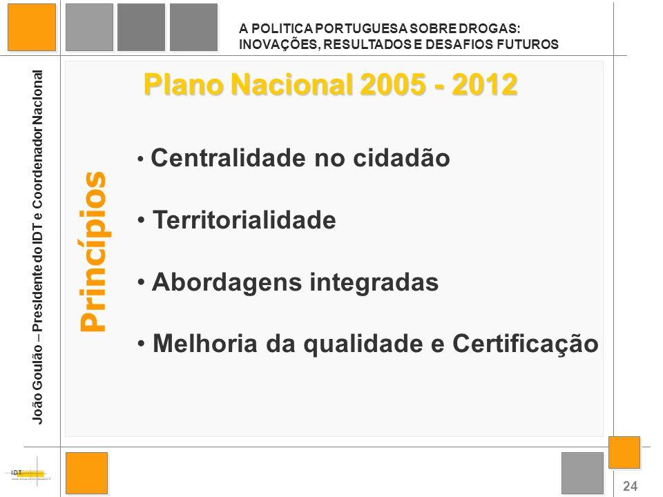 Princípios Plano Nacional 2005 - 2012 Territorialidade