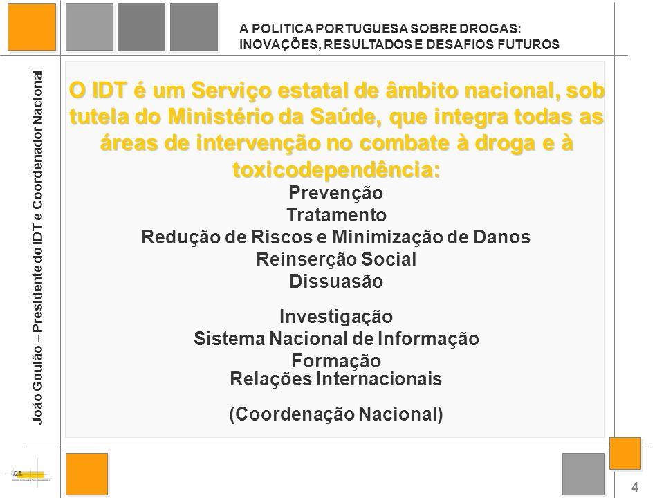 A POLITICA PORTUGUESA SOBRE DROGAS: INOVAÇÕES, RESULTADOS E DESAFIOS FUTUROS
