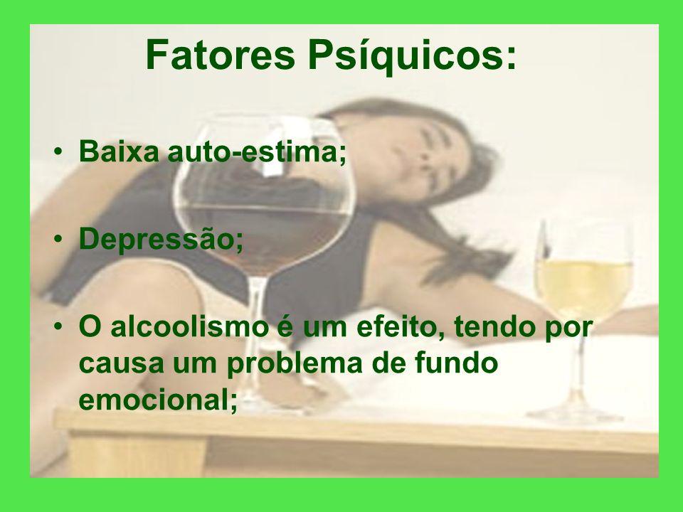 Fatores Psíquicos: Baixa auto-estima; Depressão;