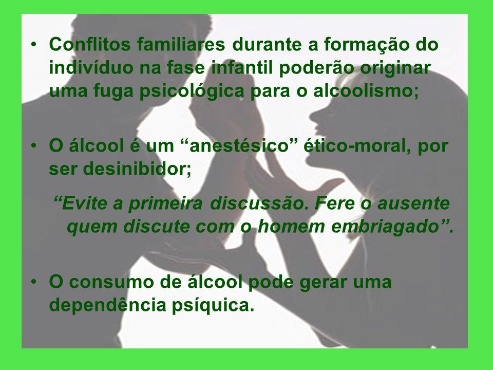 Conflitos familiares durante a formação do indivíduo na fase infantil poderão originar uma fuga psicológica para o alcoolismo;